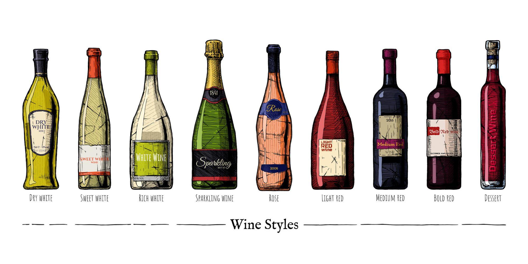 Wine Syles Banner